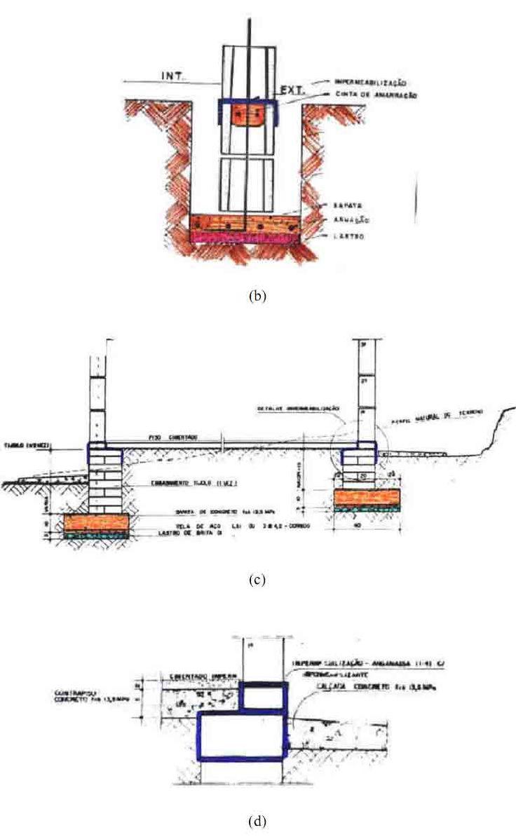 CONSTRUÇÃO CIVIL: Fevereiro 2012