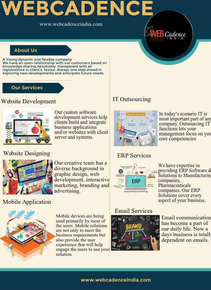 Webcadence Best Website Designing Company In India Website Development Website Development Company Interactive Marketing
