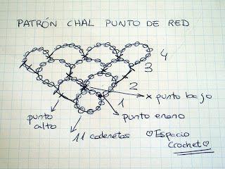 Espacio Crochet: chales
