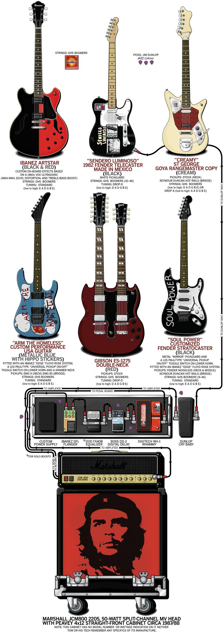 A detailed gear diagram of Tom Morello's 1998 Rage Against The Machine stage setup that traces the signal flow of the equipment in his guitar rig.