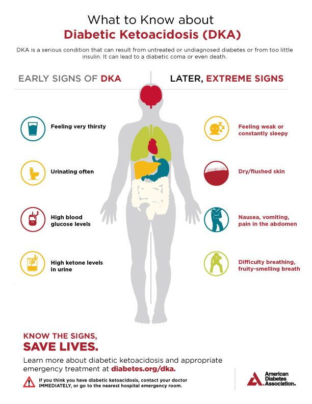 Diabetic ketoacidosis is a very serious complication of untreated type 1 #diabetes that can be deadly. Know the signs, save lives. #T1D