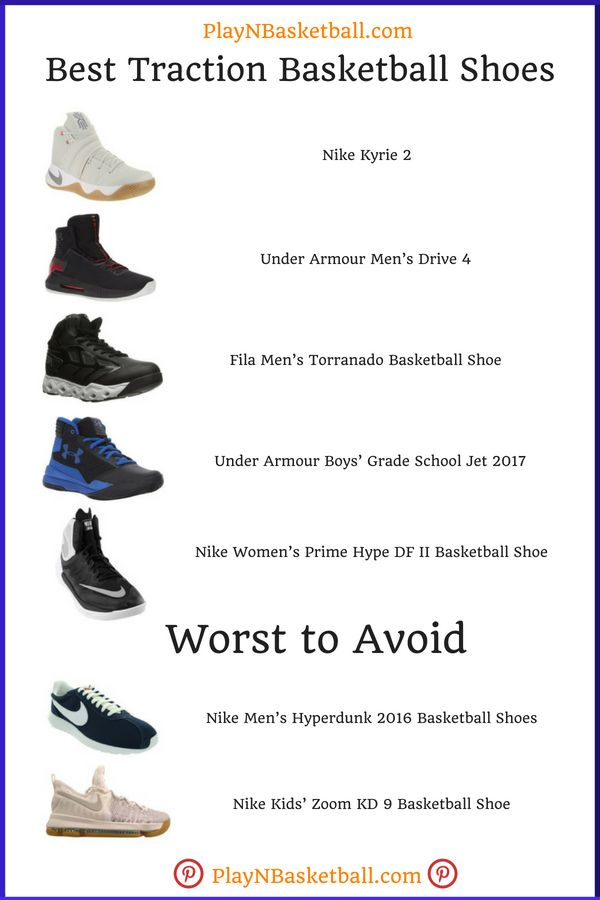 5 Best Traction Basketball Shoes, Plus 3 to Avoid (2020