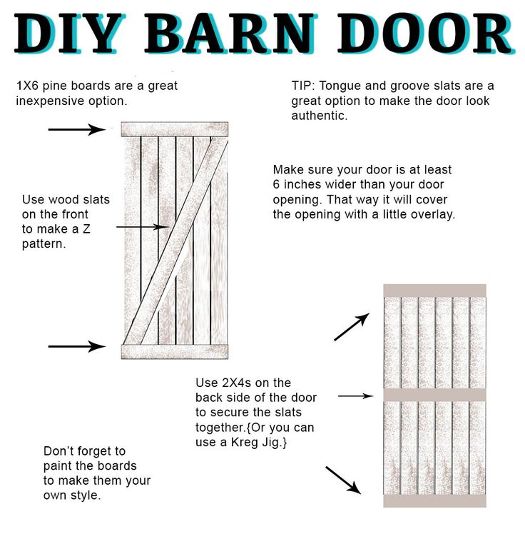 17 best ideas about sliding door treatment on pinterest for Sliding barn door construction plans