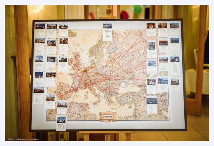 Travel Inspired Wedding seating plan with postcards.