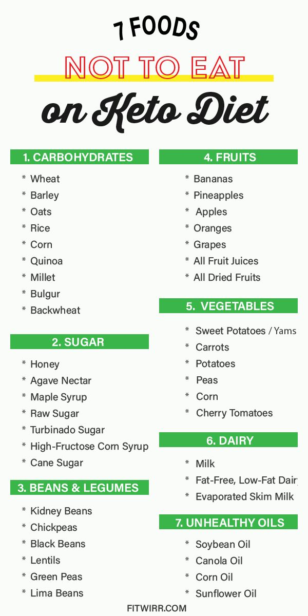 7 foods to avoid on a keto diet. These foods are on the not to eat keto foods.  ...