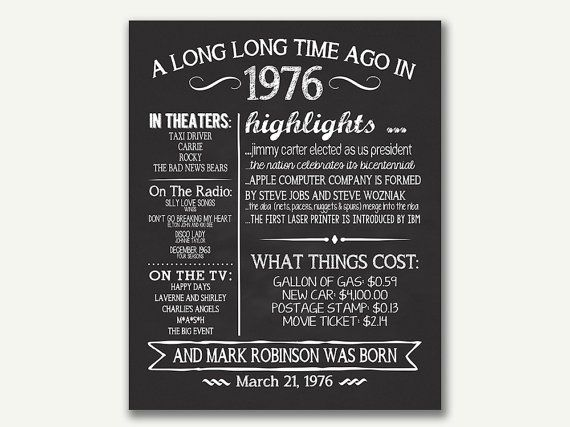 The Year 1976, Personalized 40th Birthday Printable Poster, Printable 40th Birthday Sign, Fun Facts 1976, 40th Birthday Gift, Digital File