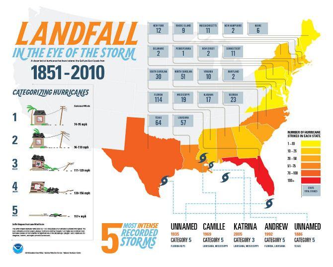 Best 25 Wind Speed Map Ideas Only On Pinterest Wind Map Hurricane Wind Speed And Wind Data