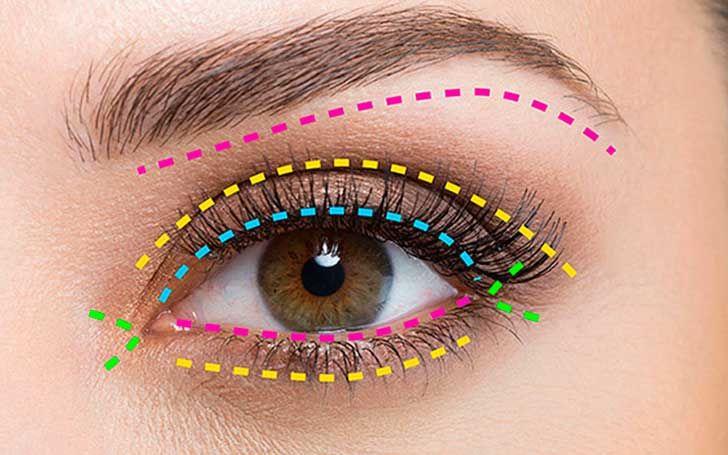Хайлайтер, консилер, глиттер… Если у тебя тоже дергается глаз, когда ты встречаешь очередной мастер-класс по макияжу, в котором понимаешь только предлоги, этот материал для тебя!