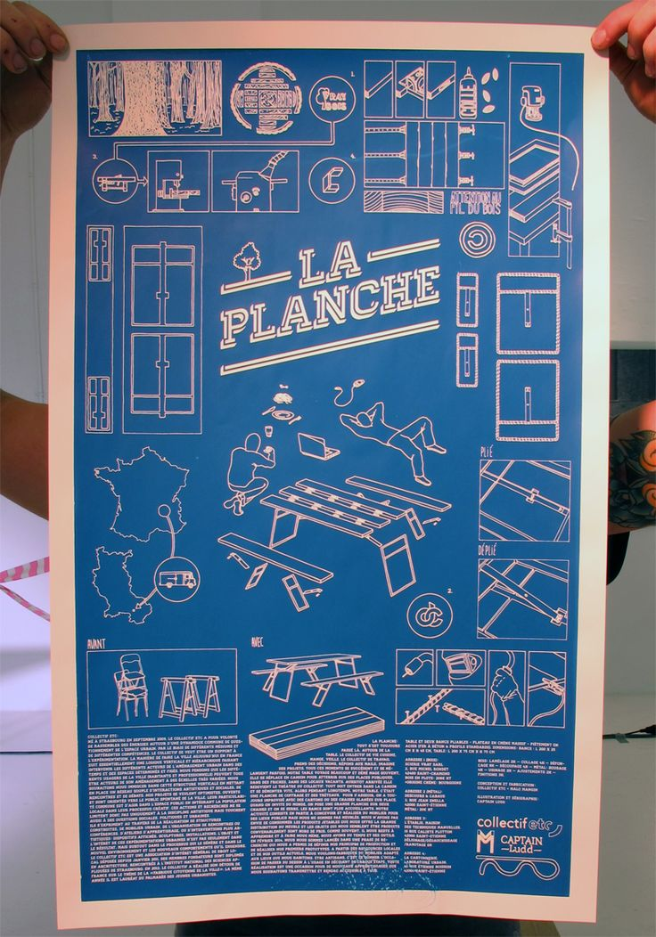 La Planche - collectif etc Design and manufactured by Captain Ludd  http://www.the-ag.com/product/serigraphy-la-planche-collectif-etc/
