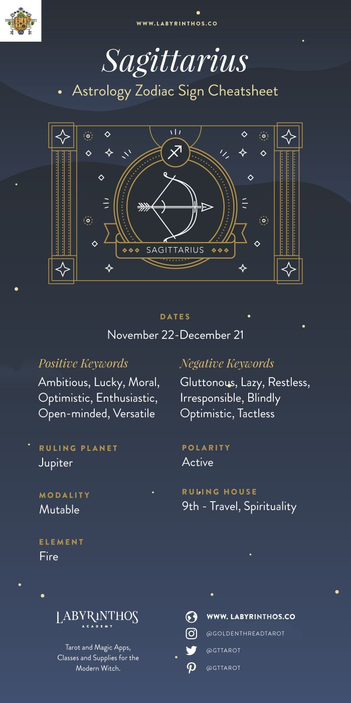 The Zodiac Sign Sagittarius Symbol - Personality, Strengths, Weaknesses - Sagittarius cheat sheet and infographic | Astrology, horoscope, zodiac, zodiac signs, magick, mysticism, occult, divination, witch, witchy, witchcraft, pagan, paganism, tarot, elements, grimoire