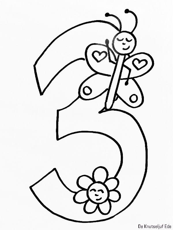 pin marge op hold verjaardag cijfers