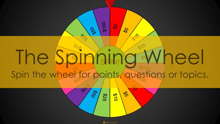 The Spinning Wheel – tekhnologic