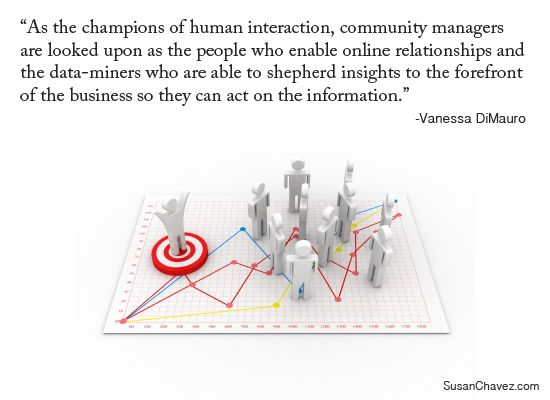 """""""As champions of human interaction, community managers are looked upon as the people who enable online relationships and the date-miners who are able to shepherd insights to the forefront of the business so they can act on the information."""" - Vanessa DiMauro  #quote #cmgr"""