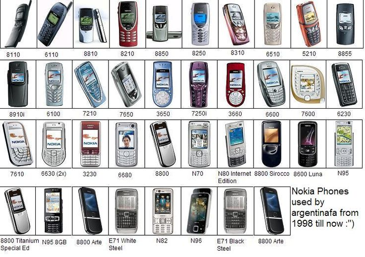 Minimalist Classroom History ~ Nokia phones and their old model numbers device graph