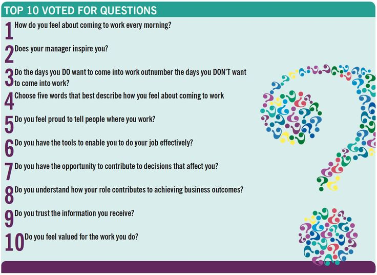 Top 10 Questions For Employee Engagement Surveys | Melcrum