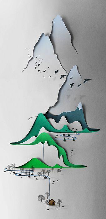 Vertical landscape par Eiko Ojala - BLOG DECO DESIGN