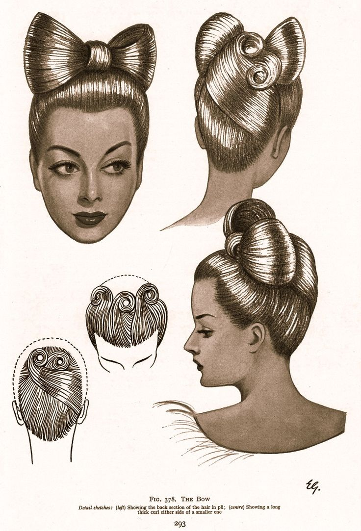 Retro Hairdressers London Image Result For Vintage Beauty Salon Art