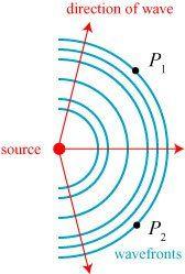 Optics basics: Coherence | Skulls in the Stars