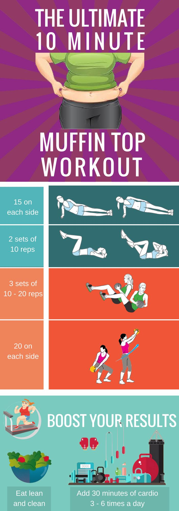 The Ultimate 10-Minute Muffin Top Workout