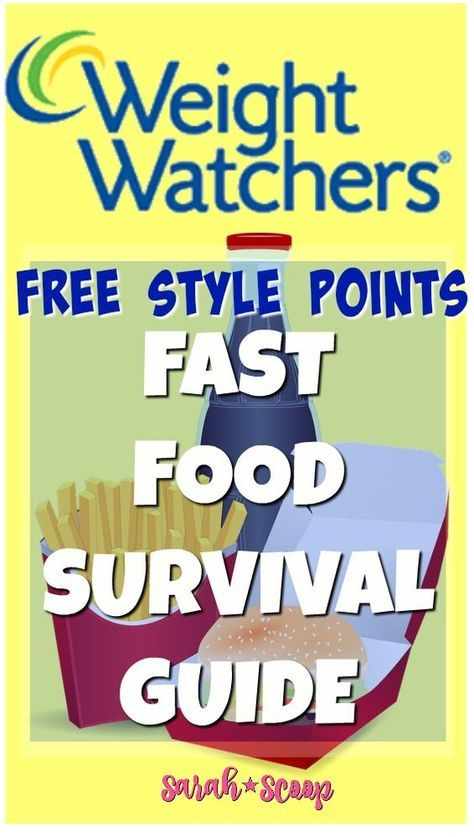 Weight Watchers Fast Food Free Style Points Guide