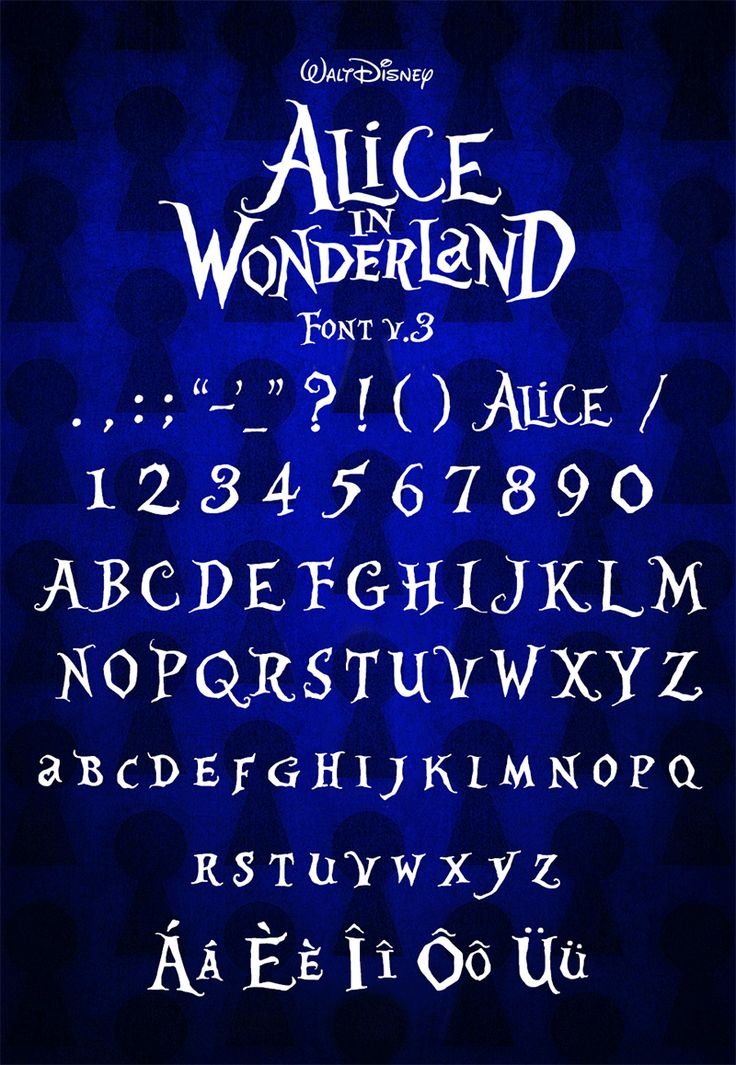 Alice in Wonderland typo