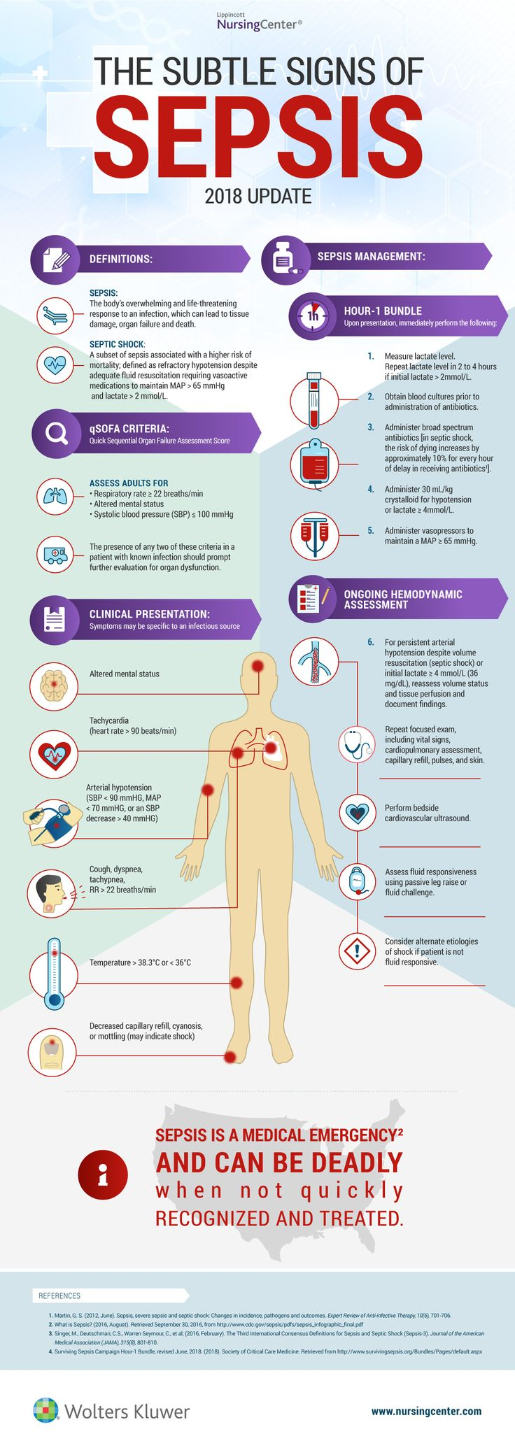 our popular sepsis infographic has been updated to reflect