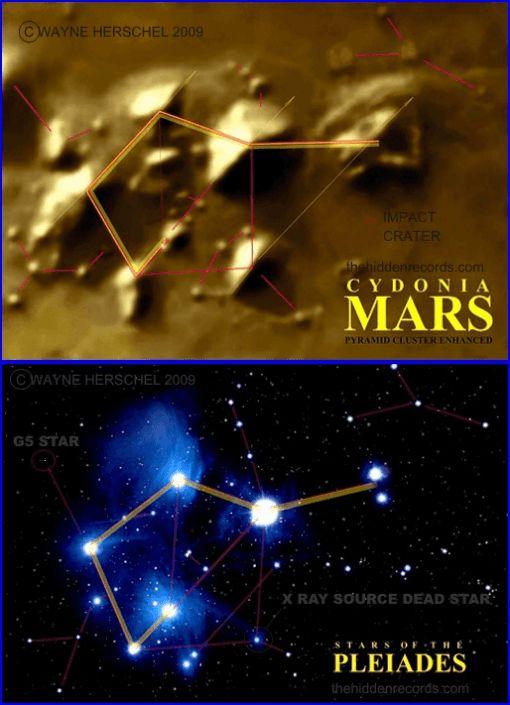 sumerian 11 planets - photo #48