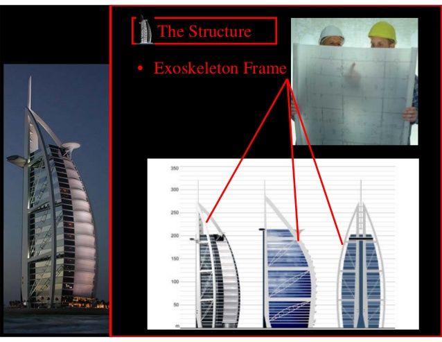 design-structure-construction-and-analysis-of-burj-al-arab-dubai-3-638.jpg?cb=1352277062