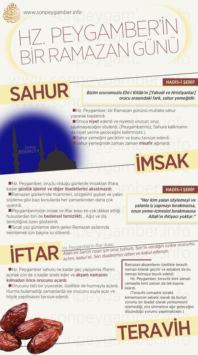 İnfografik: Hz. Peygamber'in Bir Ramazan Günü - Hz. Muhammed (sav) - Son Peygamber