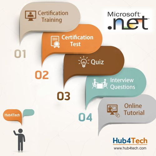 Microsoft .NET Certification Test, Certification Training, Interview Questions & Quiz. Visit - http://www.hub4tech.com/dotnet