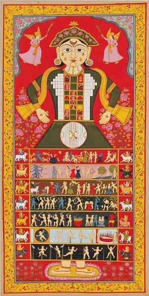 Lokapurusha, the Cosmic Being