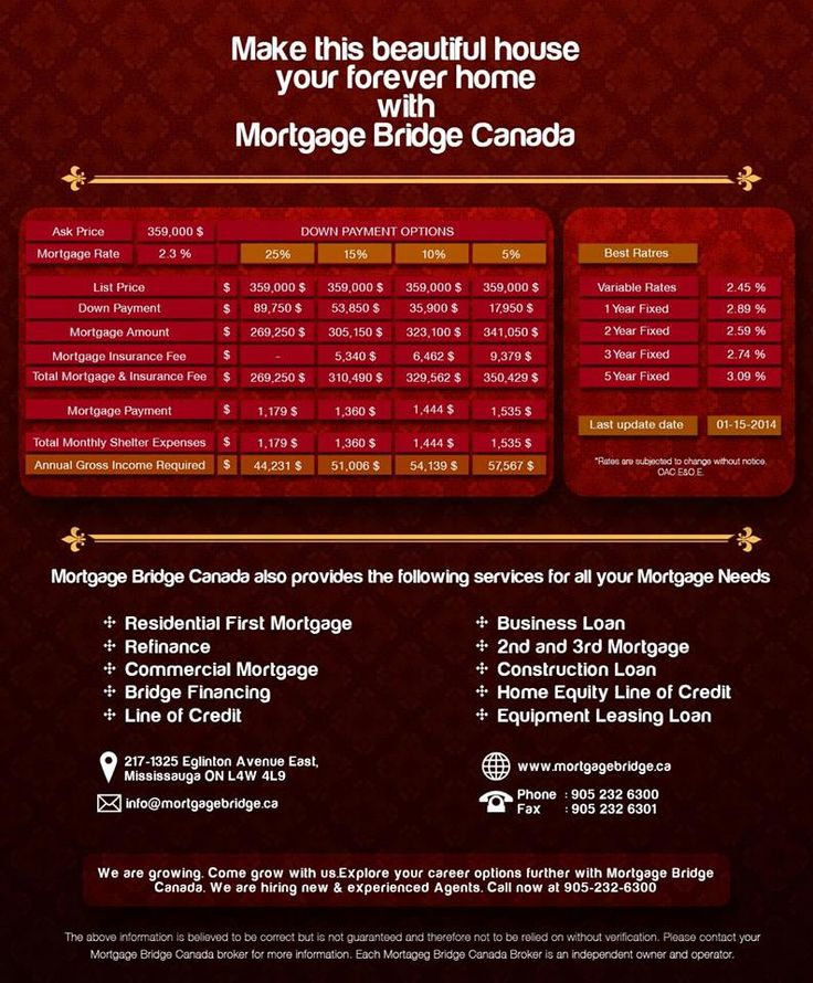 Are you looking for deb consolidation loans in Canada? If yes, You need to visit Mortgage Bridge Canada for best debt consolidastion mortgage.  Resource: http://www.mortgagebridge.ca/choose-your-mortgage/debt-consolidation/