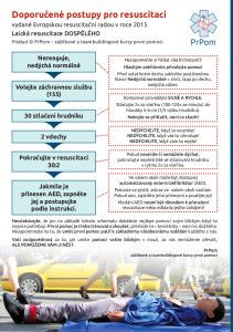 Resuscitace 2015 — guidelines 2015 — doporučené postupy k resuscitaci 2015 — PrPom