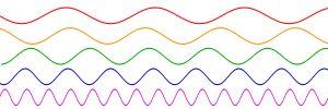 Brainwave States | Instant Brain Power by Holothink