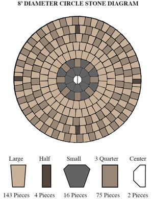 Circular layout guide for patio pavers.  Would like to use on both sides of front walk?