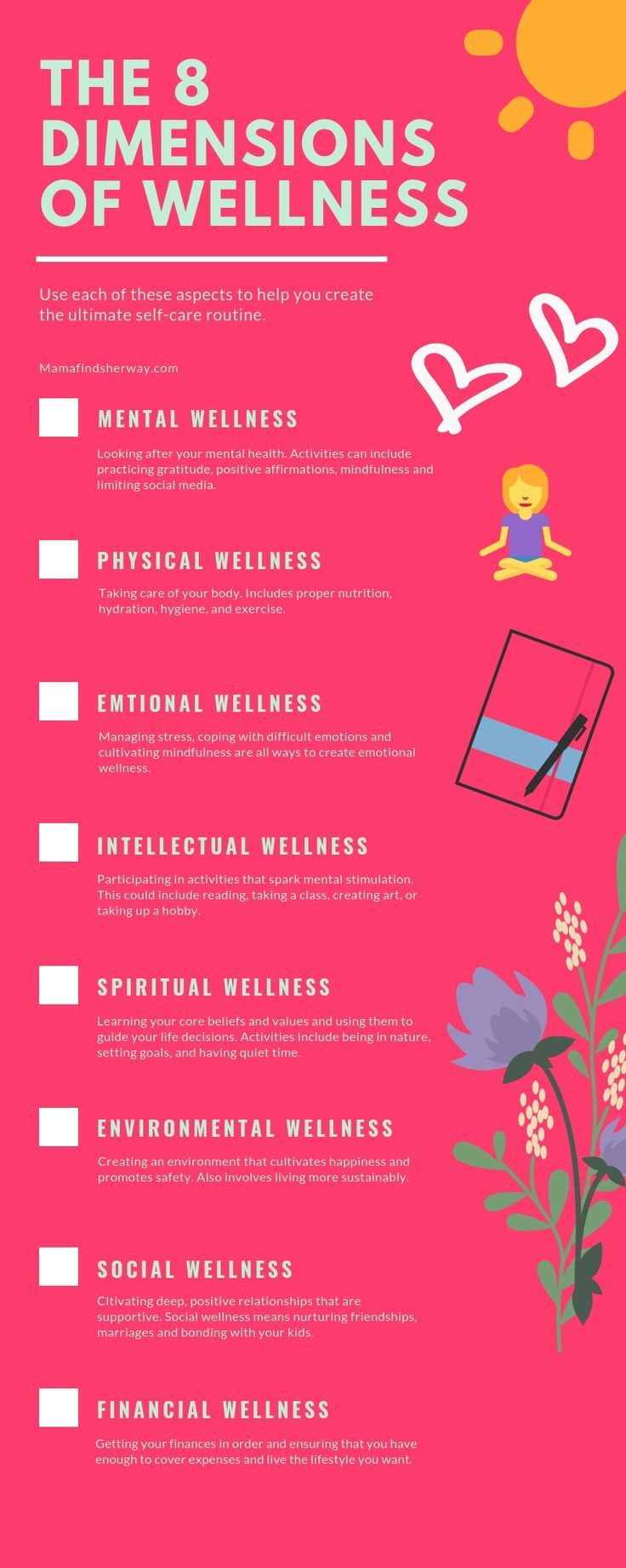 The 8 Dimensions Of Wellness Health Lifestyle Self Care Activities Healthy Living Lifestyle