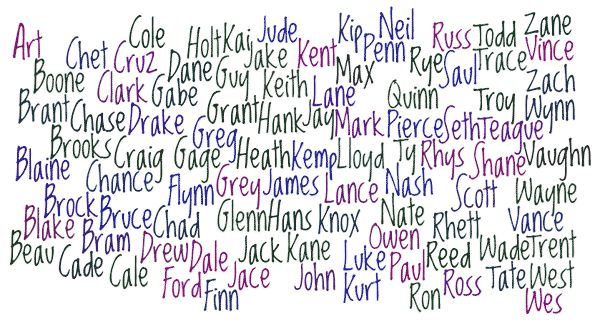 One syllable boy names