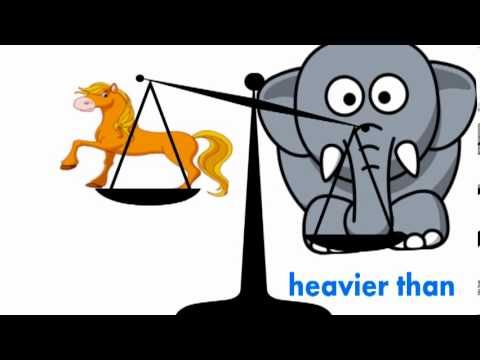 The Elephant Mass Song. A song inspired by the language of the measurement mass (lighter than, heavier than, greater mass, smaller mass, about the same as, kg, tonne) The song features lots of things that are heavier than and lighter than an elephant.