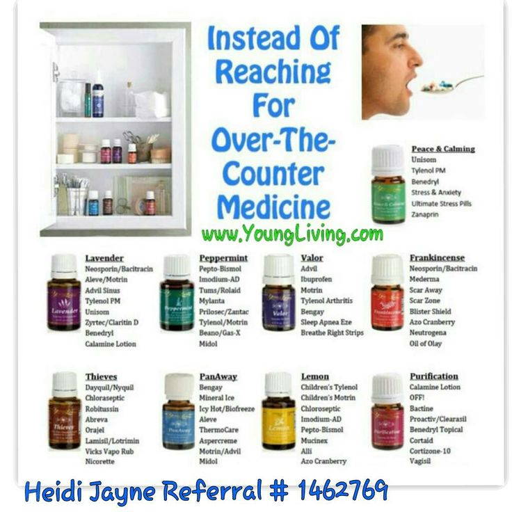 Reach for healthy healing options instead of OTC meds. Save money, feel better and see amazing results.