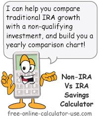 IRA Savings Comparison Calculator for comparing growth of traditional IRA to non-qualifying investment.