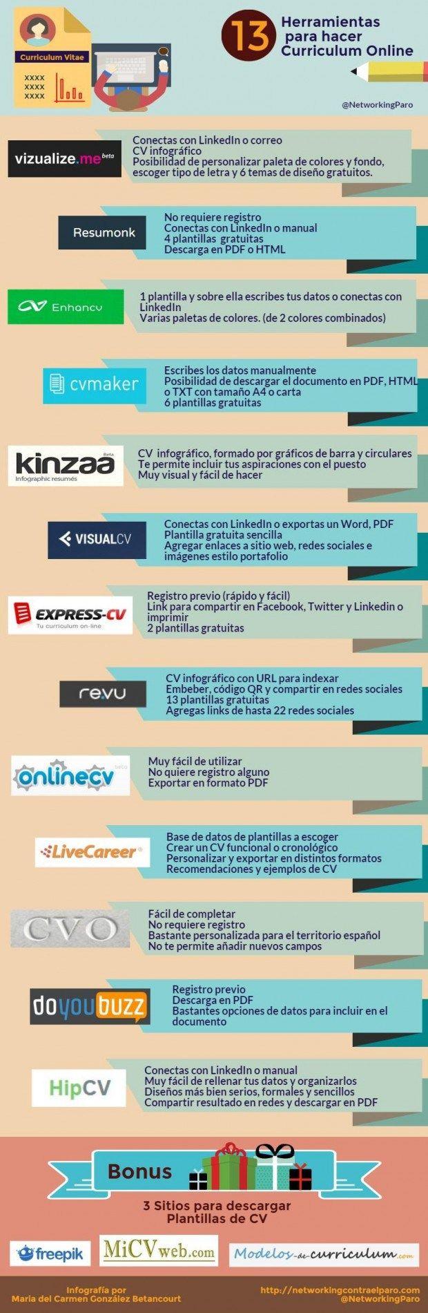 13 herramientas para crear Curriculum Online #infografia #infographic #empleo  Ideas Desarrollo Personal para www.masymejor.com