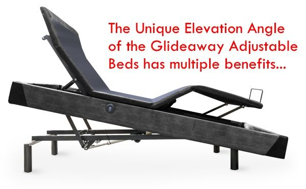 We Have Talked About The Best Adjustable Beds Elsewhere Call Them The General Purpose Best Models Bu Adjustable Beds Adjustable Bed Frame Adjustable Mattress