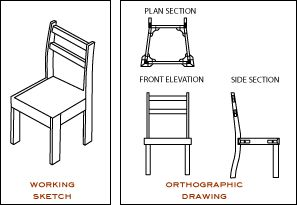 Orthographic drawing and working sketch orthographic for Chaise 3d dessin
