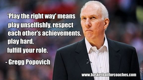 Gregg Popovich Quotes | basketball is life | Pinterest ...