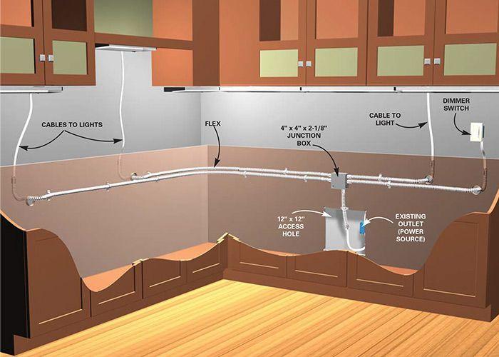 Fixtures For Under Counter Lighting Kitchen Lighting Design