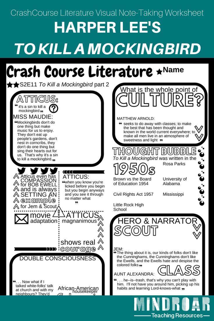 Crash Course Literature To Kill A Mockingbird Part 2 Season 2 Episode 11 Crash Course Literature Teaching Literature Crash Course