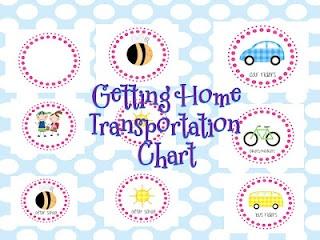 Getting Home: Education Ideas, Transportation Display, School Ideas, Classroom Ideas, Craft Ideas, Activities Ideas, 3Rd Grade, Cameras