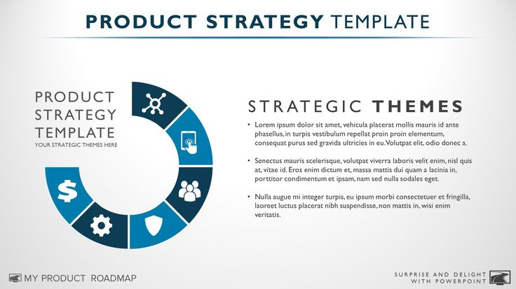 Product strategy template my product roadmap strategy product strategy template my product roadmap strategy templates pinterest template pronofoot35fo Gallery