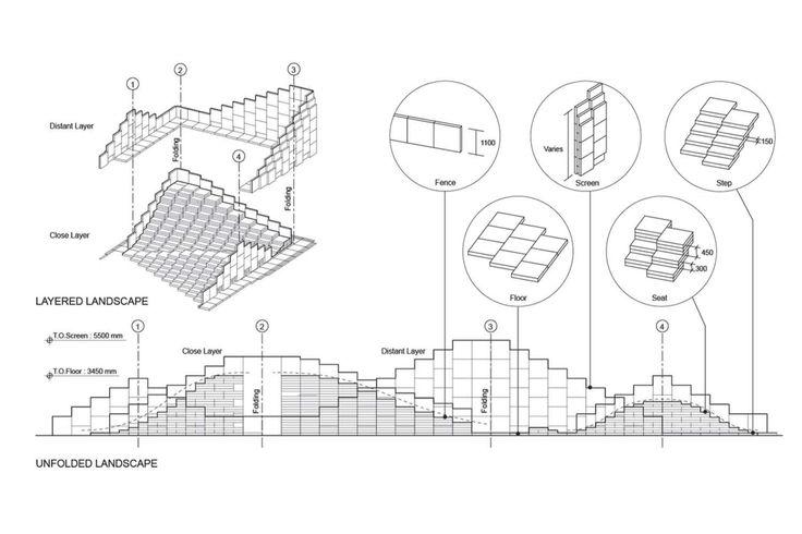 Tectonic Landscape / HG-A | LIVE COMPONENTS       Diagram 02