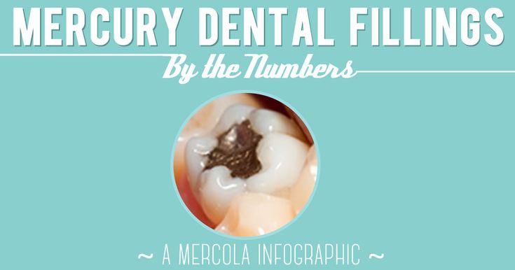 This infographic reveals important facts about mercury dental fillings, including their damaging effects and how you can keep them out of your body.